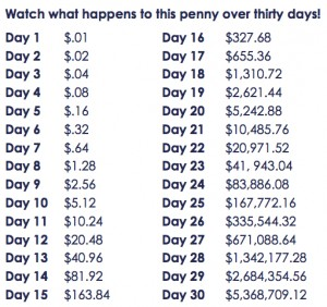 Penny-Doubled